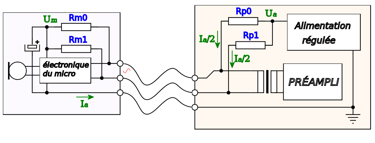 velo electrique condensateur