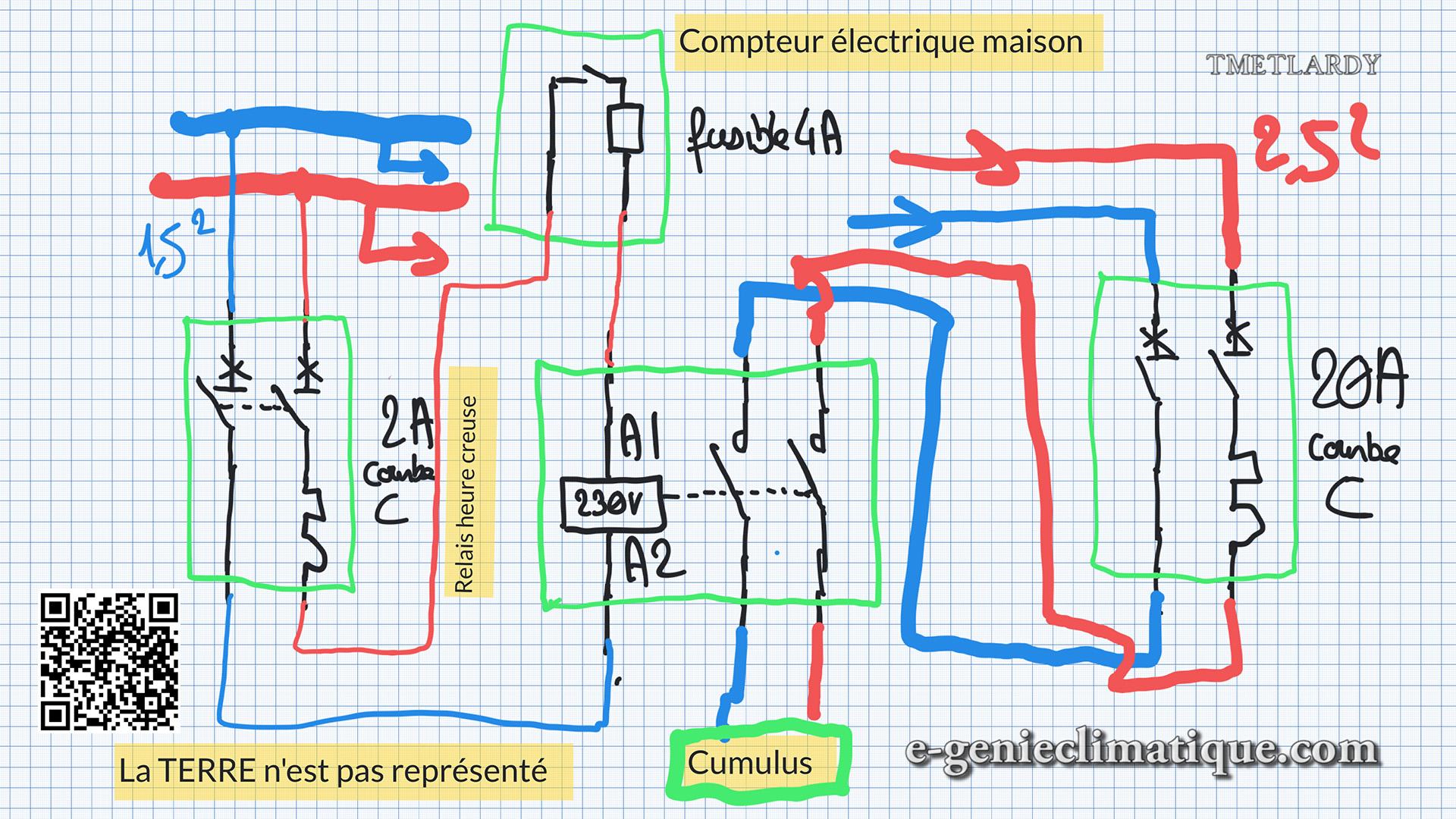 vélo électrique principe fonctionnement